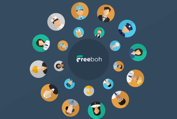 Freeboh – Grow your business with shift-based hiring