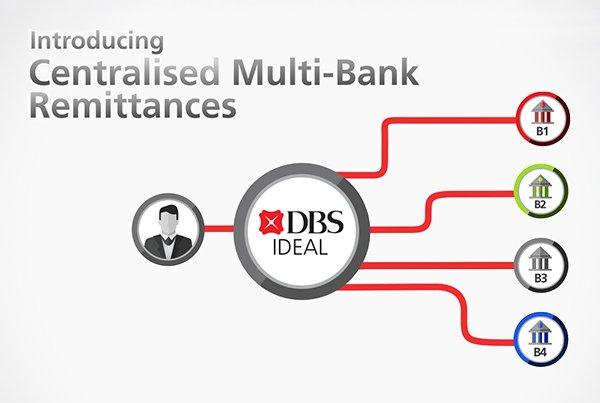 DBS Cash Management