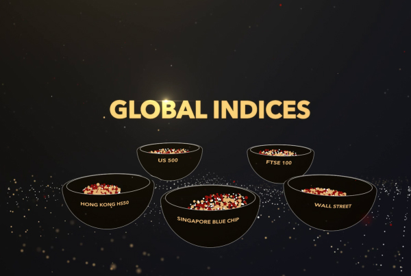 IG Indices
